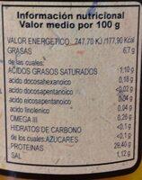 PESASUR Filetes de Melva de Andalucía canutera - Información nutricional - es