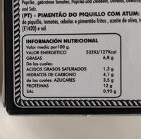 PESASUR pimientos del piquillo rellenos de atún - Informations nutritionnelles - es