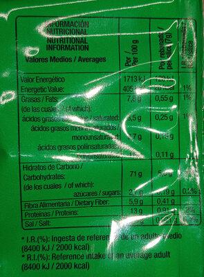 Pan tostado - Información nutricional