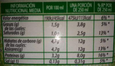 Leche semidesnatada - Información nutricional - es