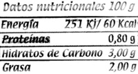 """Berenjenas encurtidas aliñadas """"Calzado"""" Origen Almagro - Información nutricional"""