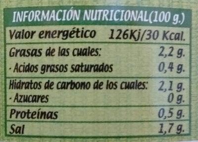 Berenjenas encurtidas embuchadas origen Almagro - Informations nutritionnelles - es