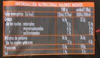 Flauta de bacon y queso - Nutrition facts