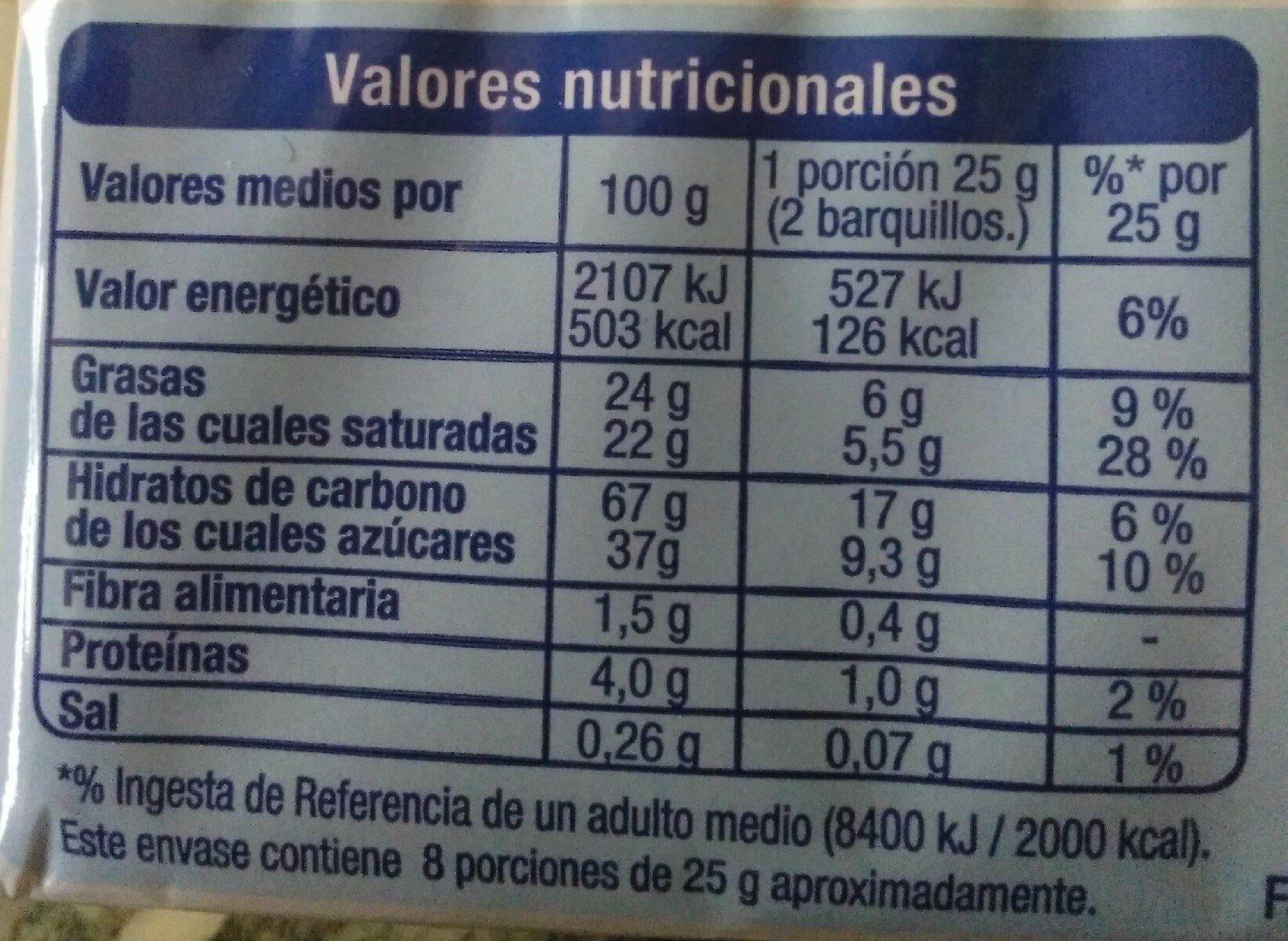 Barquillo relleno con nata - Nutrition facts - es