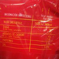 Croissant estilo frances - Informació nutricional