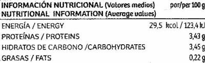 Berenjenas de Almagro con aliño suave lata 420 g - Información nutricional - es