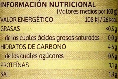 Corazones de berenjenas de Almagro - Información nutricional