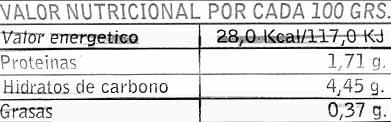 """Berenjenas encurtidas embuchadas """"Antonio"""" Origen Almagro - Información nutricional"""