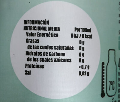 Té verde japonés - Nutrition facts - es
