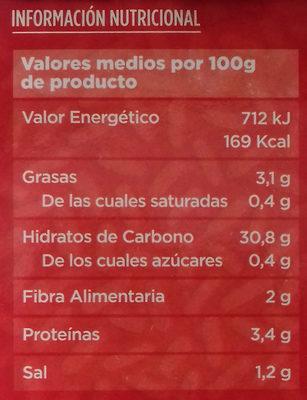Arroz integral - Nutrition facts