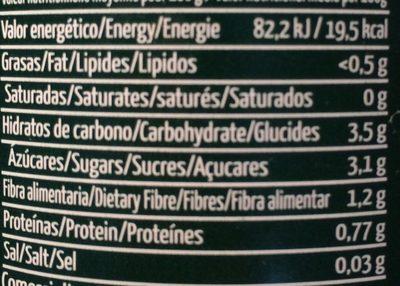 Tomate pelado troceado - Información nutricional