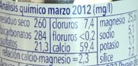 Agua mineral natura - Nutrition facts - es