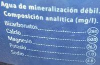 Solán De Cabras Agua Mineral - Informació nutricional