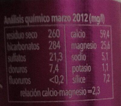 Solan de Cabras - Información nutricional - es
