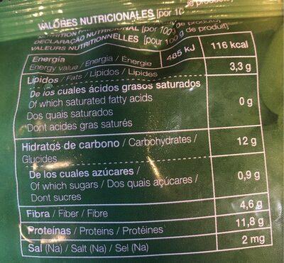 Edamame - Información nutricional - es