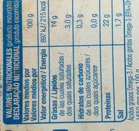 Sardinillas en aceite de girasol - Nutrition facts - es