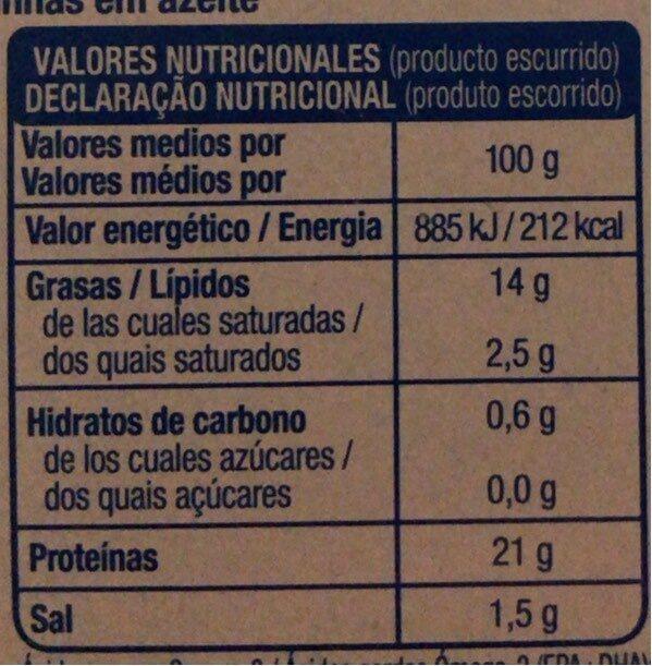 Sardines - Nutrition facts - es