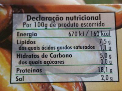 Mejillones escabeche de la rías gallegas - Ingredients