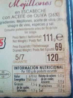 Mejillones en escabeche - Nutrition facts