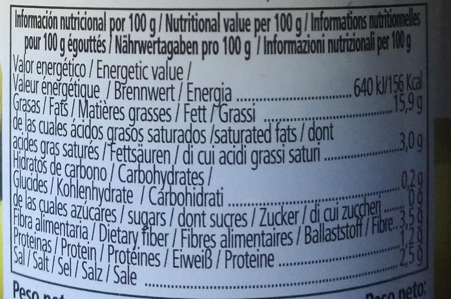 Olives vertes farcies à la pâte d'anchois - Nutrition facts - fr