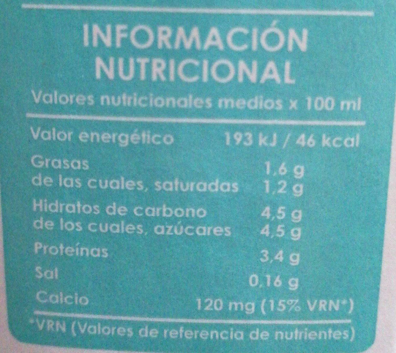 Leche de cabra semidesnatada - Nutrition facts