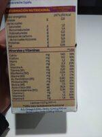 Puleva Max - Informations nutritionnelles
