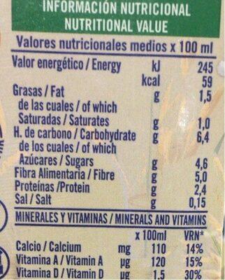 Puleva fibra - Informations nutritionnelles - es