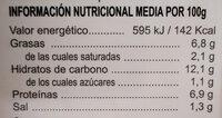 Cocido castellano - Nutrition facts