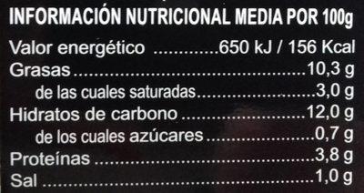 Ensalada de alubias - Información nutricional
