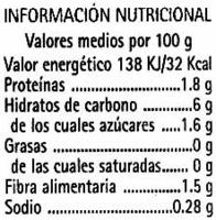 Corazones de alcachofa en conserva - Información nutricional