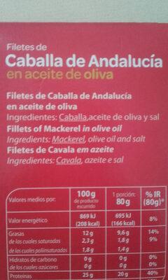 Caballa de Andalucia - Ingredients