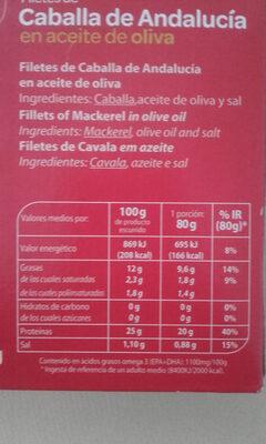 Caballa de Andalucia - Nutrition facts
