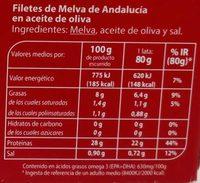 Filetes de melva - Voedingswaarden - es
