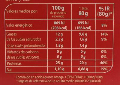 Filetes de caballa de Andalucía en aceite de oliva - Informations nutritionnelles - es