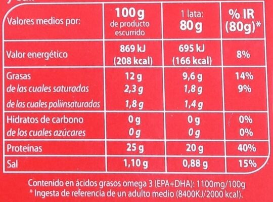 Filetes de Caballa de Andalucia en aceite de oliva - Informations nutritionnelles