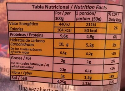 Altramuces - Nutrition facts