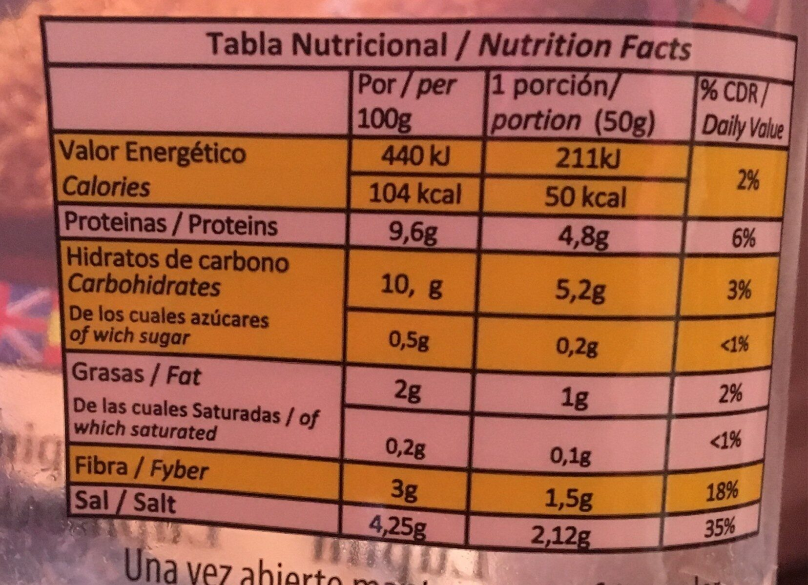 Altramuces - Nutrition facts - es