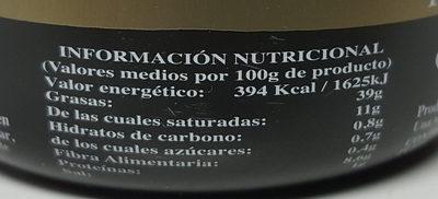 Paté Ibérico - Informació nutricional - es