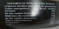 Paté Ibérico - Informations nutritionnelles