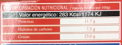 Paté Coren - Informations nutritionnelles