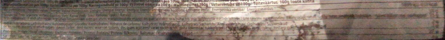 Argal Fuet Iberico - Informations nutritionnelles - fr