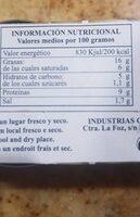 Paté - Informació nutricional - fr