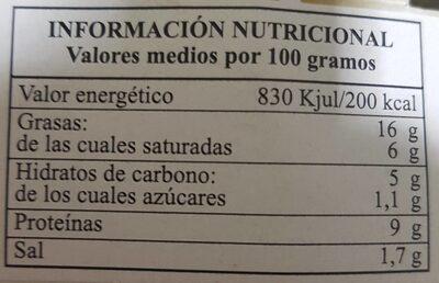 Pate de higado de cerdo - Nutrition facts - fr