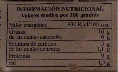 Pate de higado de cerdo - Informations nutritionnelles