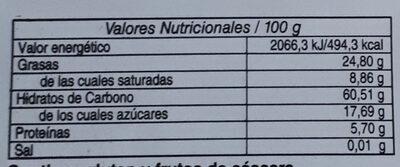 Almendrados - Nutrition facts