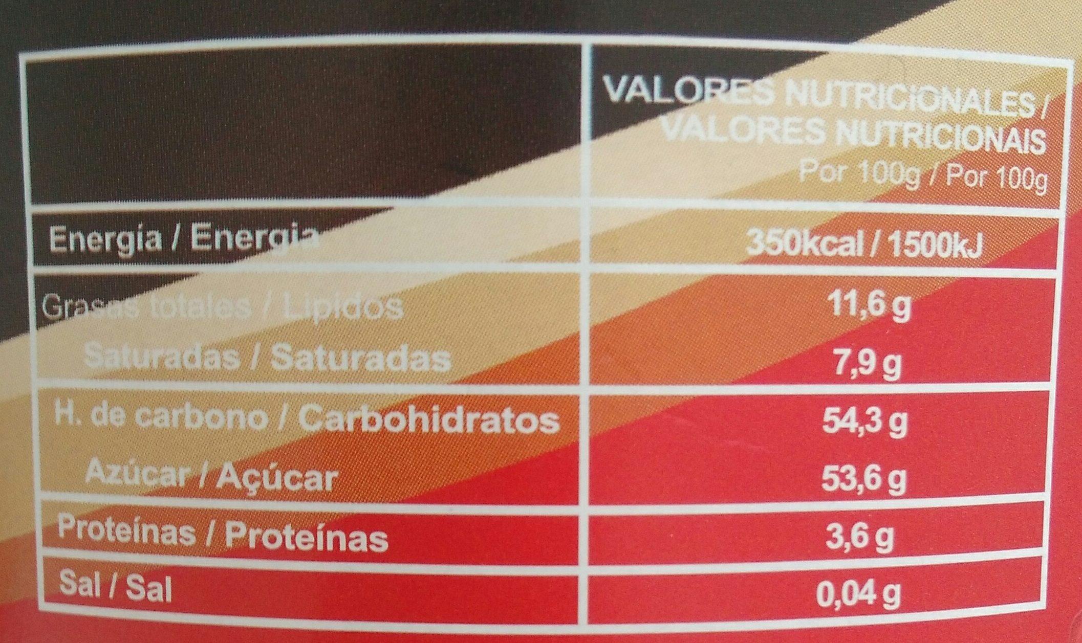 Fondue au Chocolat - Nutrition facts