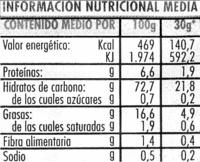 """Aperitivo de maíz """"Risi"""" """"Gusanitos"""" - Información nutricional"""