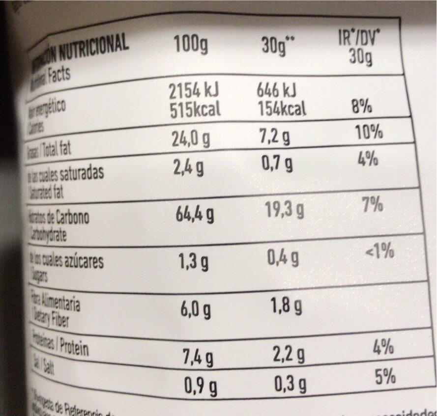 Mios - Informations nutritionnelles - es