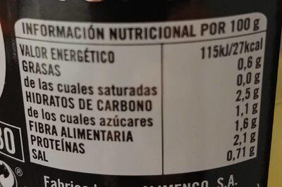 Espárragos blancos de Navarra extra - Informations nutritionnelles - es