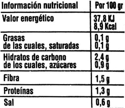 Espárragos blancos en conserva - Voedingswaarden